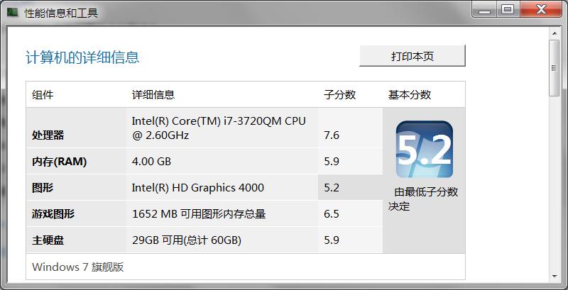 原装4G内存+核芯显卡评分