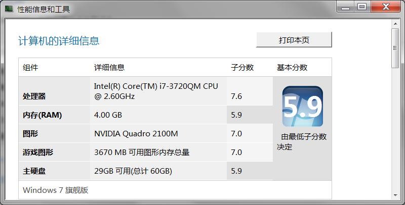 原装4G内存+独立显卡评分