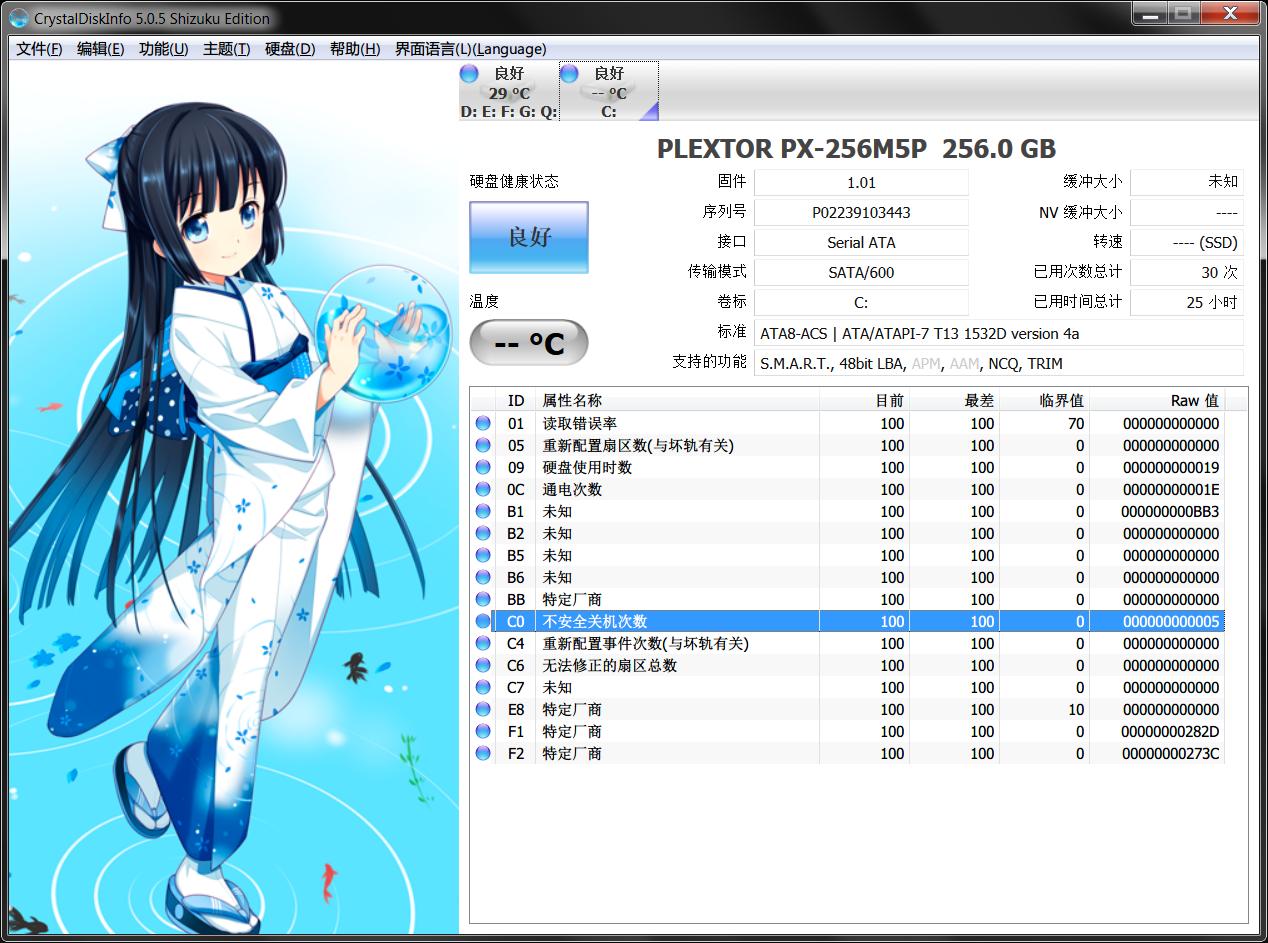 CDI_SSD
