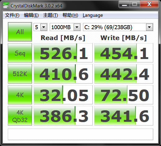 CDM_SSD